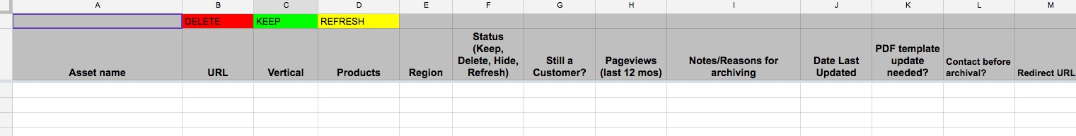 content audit spreadsheet